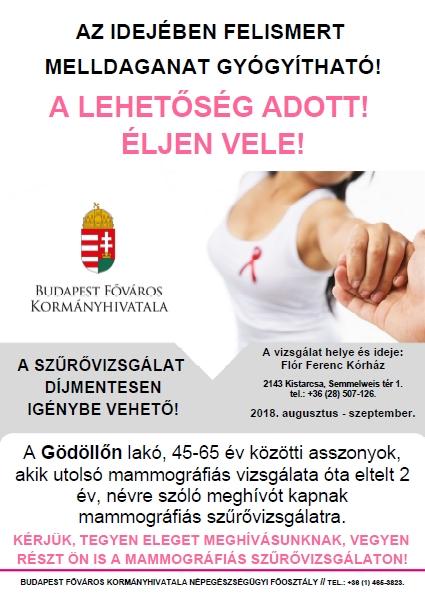 Augusztustól szeptemberig mammográfiás szűrővizsgálat lesz Kistarcsán