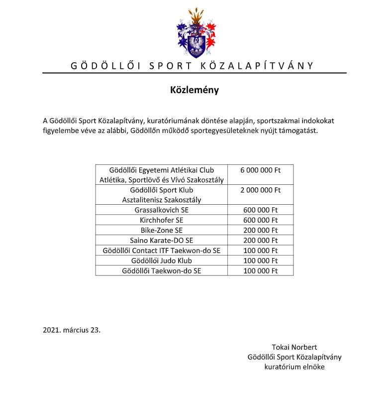 Gödöllő Város Önkormányzata A Gödöllői Sport Közalapítvány közleménye